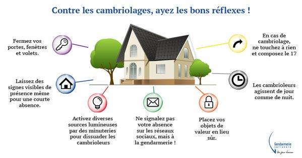 images conseils cambriolages
